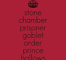 Harry Potter Book Titles by pixelspin