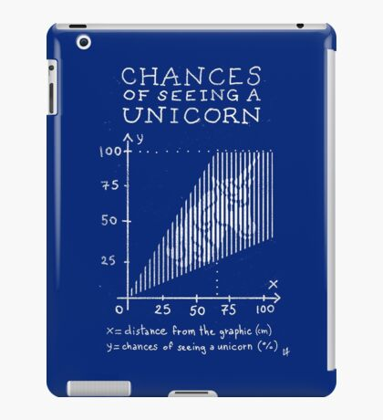 Chances of Seeing a Unicorn iPad Case/Skin
