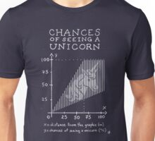 Chances of Seeing a Unicorn Unisex T-Shirt
