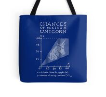 Chances of Seeing a Unicorn Tote Bag