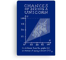 Chances of Seeing a Unicorn Canvas Print