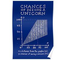 Chances of Seeing a Unicorn Poster