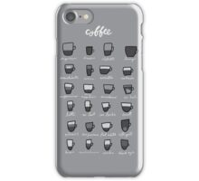Coffee Typology iPhone Case/Skin