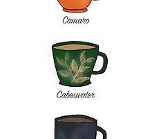 The C teas by wellsi