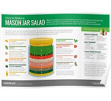 Cook Smarts' How to Make a Mason Jar Salad Poster