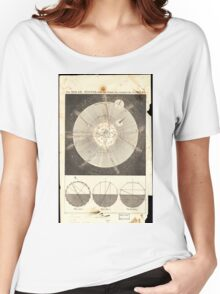 The Solar System with Comets Chart (1747) Women's Relaxed Fit T-Shirt