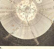 The Solar System with Comets Chart (1747) Sticker