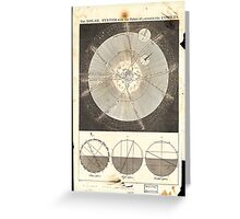 The Solar System with Comets Chart (1747) Greeting Card