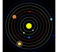 Planets in Our Solar System Photographic Print