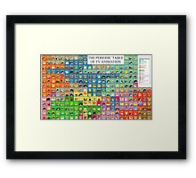 The Periodic Table of TV animation Framed Print