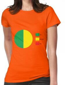 Do Or Do Not, There is No Try Pie Chart Womens Fitted T-Shirt