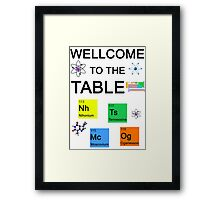 Periodic Table new elements: Nihonium, Tennessine, Moscovium, Oganesson Framed Print
