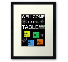 Periodic Table new elements: Nihonium, Tennessine, Moscovium, Oganesson (B) Framed Print
