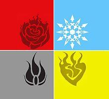 RWBY Symbols 2 by andio393