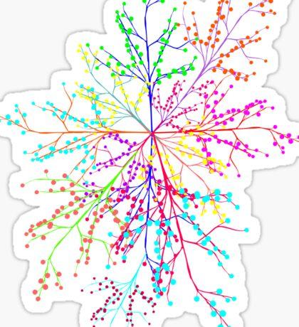 Neuron Sticker