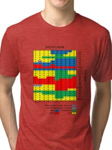 Wearable Blackjack Strategy Chart (upside down for your first-person viewing pleasure) Tri-blend T-Shirt