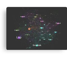 Network Graph of Programming Language Influence 2013 - Dark Background Canvas Print