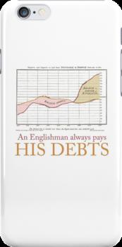 William Playfair: An Englishman Always Pays His Debts by Alberto Cairo