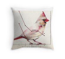 The Normal Cardinal Throw Pillow