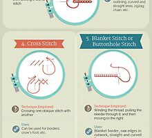 An Infographic on hand-crafted embroidery techniques by Infographics