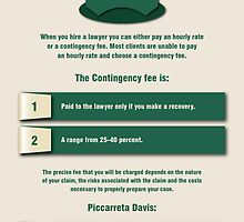 An Infographic on How do Lawyers Charge for a Personal Injury Case by TucsonAttorney