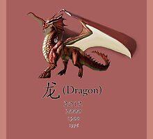 Dragon by Nornberg77