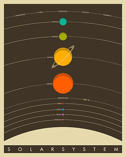 THE SOLAR SYSTEM by JazzberryBlue