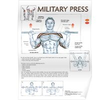 Barbell Military Press Diagram Poster