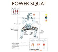 Barbell Power Squat Exercise Diagram Photographic Print