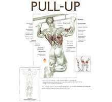 Pull-Up Exercise Diagram Photographic Print