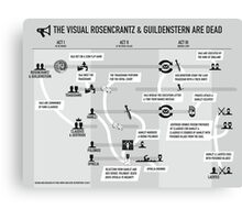 "The Visual Guide to ""Rosencrantz and Guildenstern Are Dead"" Canvas Print"