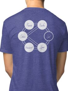 Realms Diagram Tri-blend T-Shirt
