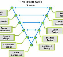 Software Testing by creative technosoft systems