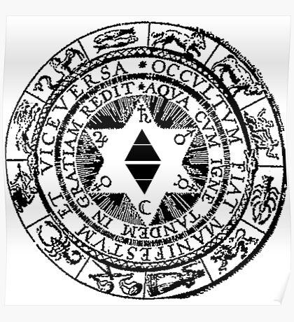 Air&Earth (AV) Astrological Poster