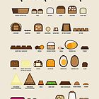 The Snackers Guide to Chocolate by David Wildish