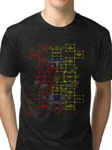 The Machine in Progress version 5.13 Final Version  Tri-blend T-Shirt