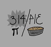 Pi or Pie? by Aaran Bosansko