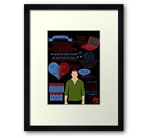 Peter Hale Quotes Framed Print
