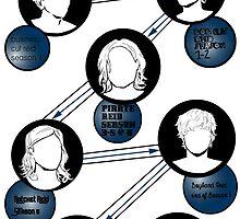 Evolution of Reid's Hair by 3shackles