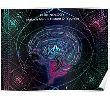Make A Mental Picture of Yourself Poster