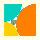 DESCARTES' THEOREM by JazzberryBlue