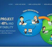 Web Development Singapore by jacelynrichards