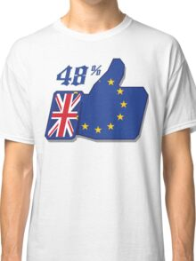 Brexit remain Classic T-Shirt