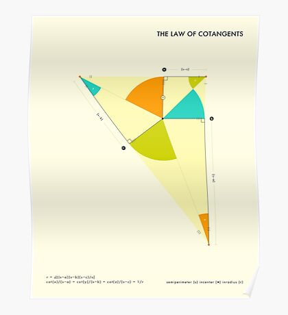 THE LAW OF COTANGENTS Poster
