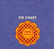 Pie Chart Tri-blend T-Shirt