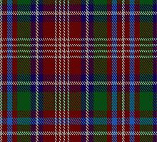 00083 Ritchie Clan Tartan  by Detnecs2013