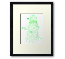 Exterminate the Robot - Light Framed Print