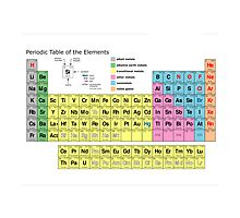 The Periodic Table of the Elements by SpaceDonutInc