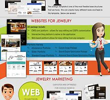 Jewelry Website Designers And Industry Marketing by InternetMarkets