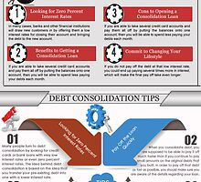 Debt Consolidation Guide by debtconsolidati
